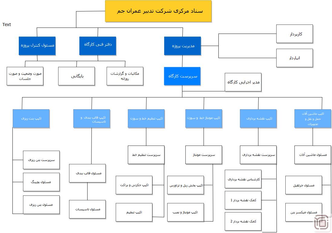 چارت سازمانی پروژه های روسازی خطوط ریلی شرکت تدبیر عمران جم